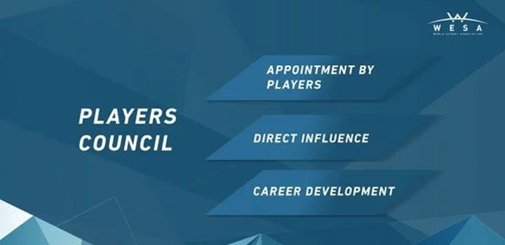 WESA Players Council