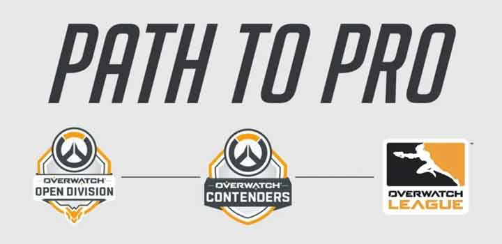 Path to Pro Overwatch