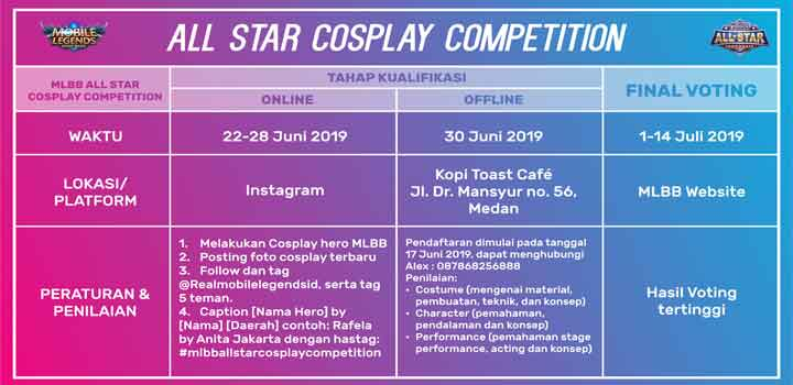 Tahapan Cosplay Competition MLBB All Star