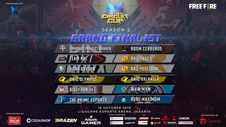Berikut adalah 12 tim yang akan bertanding di babak final Metaco Circuit Cup Season 2.