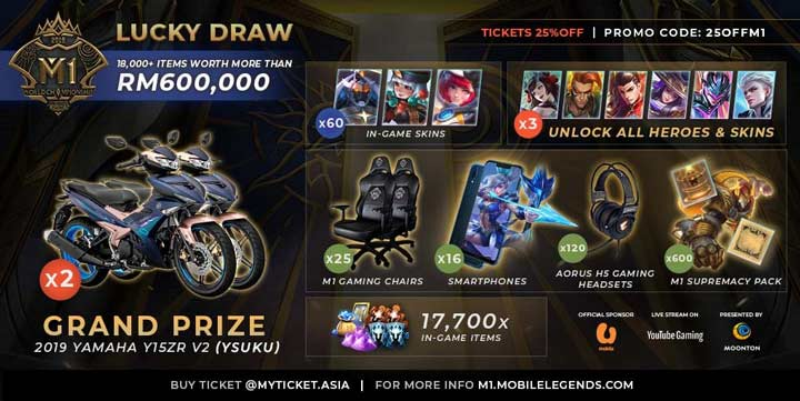 M1 World Championship lucky draw