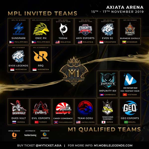 M1 World Championship teams