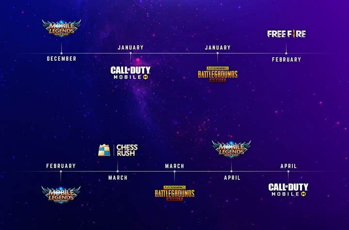 TIMELINE IES League Mobile X Gamely