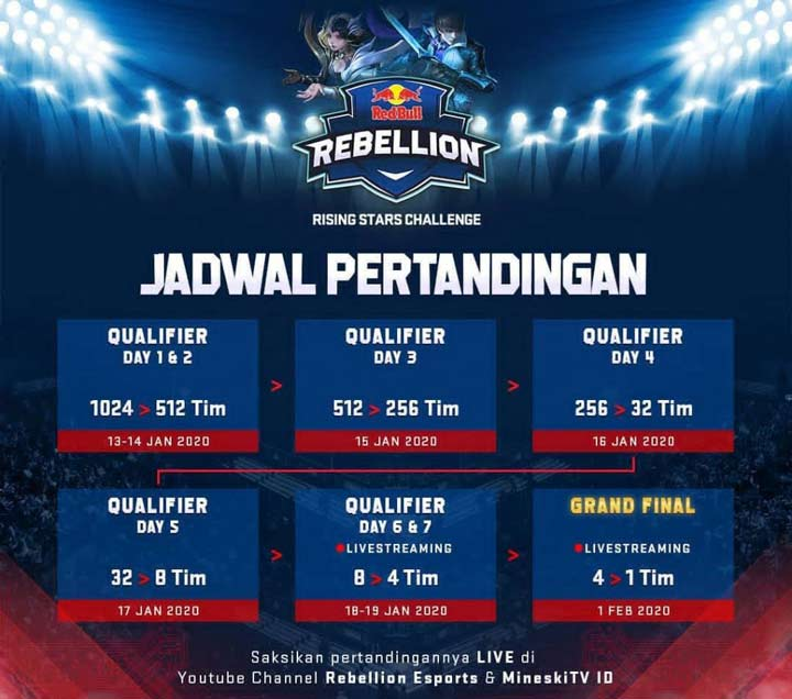 Red Bull Rebellion Rising Stars Challenge Jadwal