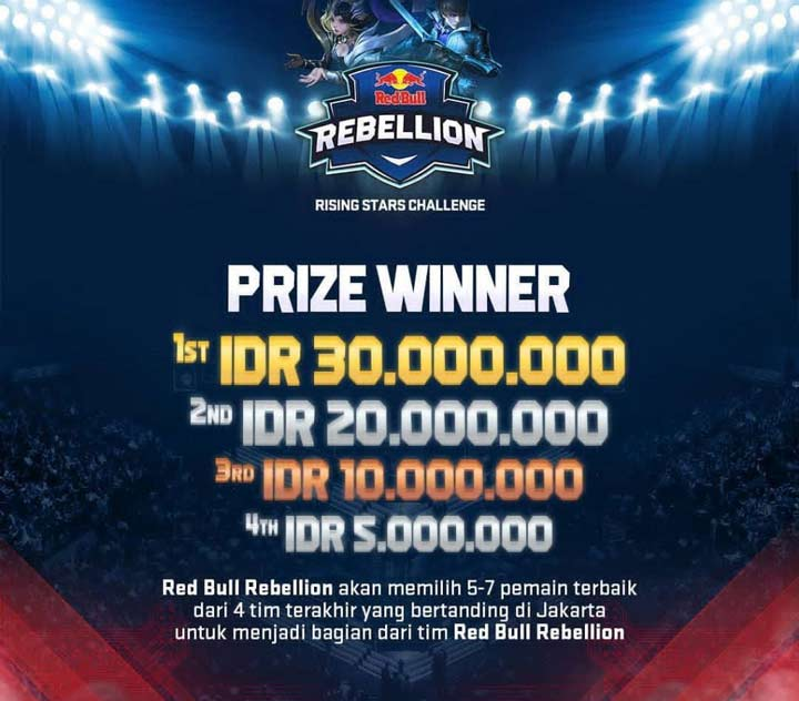 Red Bull Rebellion Rising Stars Challenge Prize