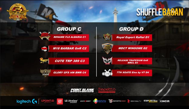 Bracket Play Off Group C D PBIQ 2020