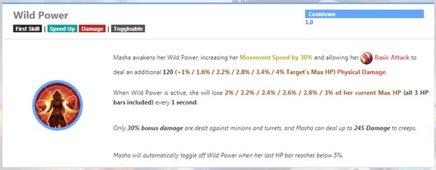 Wild Power Masha
